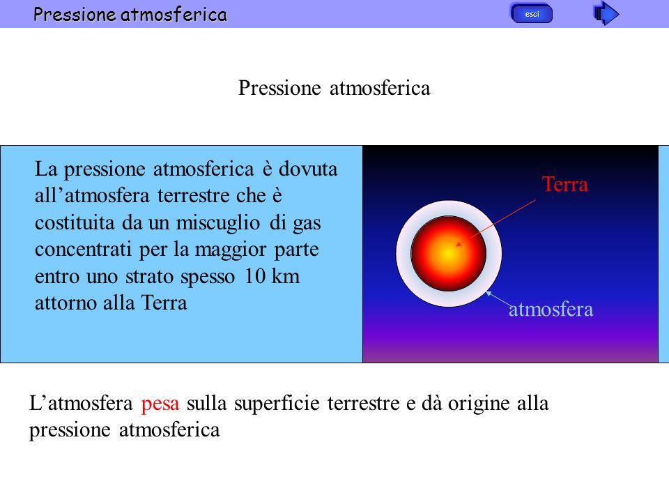 esci Pressione atmosferica La pressione atmosferica è dovuta allatmosfera terrestre che è costituita da un miscuglio di gas concentrati per la maggior