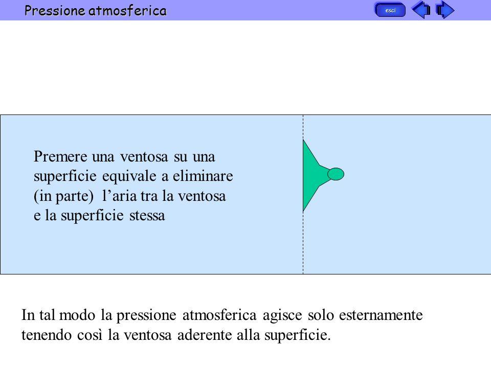 esci Pressione atmosferica In tal modo la pressione atmosferica agisce solo esternamente tenendo così la ventosa aderente alla superficie. Premere una