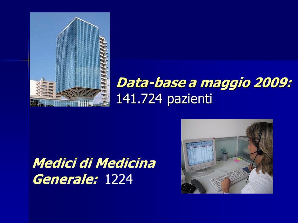 Data-base a maggio 2009: 141.724 pazienti Medici di Medicina Generale: 1224