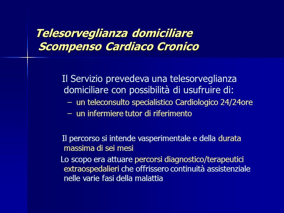 Telesorveglianza domiciliare Scompenso Cardiaco Cronico Il Servizio prevedeva una telesorveglianza domiciliare con possibilità di usufruire di: –un te
