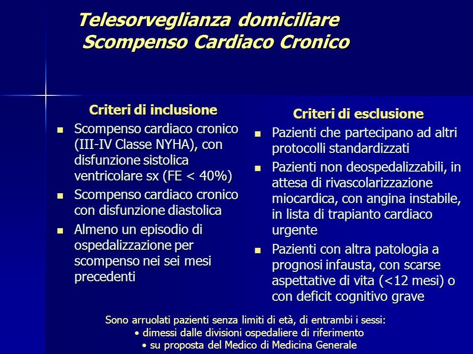 Telesorveglianza domiciliare Scompenso Cardiaco Cronico Criteri di inclusione Scompenso cardiaco cronico (III-IV Classe NYHA), con disfunzione sistoli