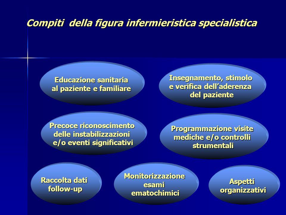 Compiti della figura infermieristica specialistica Educazione sanitaria al paziente e familiare Raccolta dati follow-up Insegnamento, stimolo e verifi