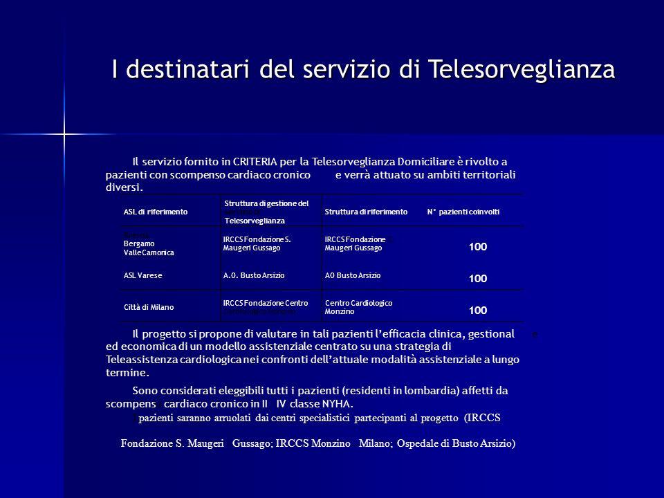 I destinatari del servizio di Telesorveglianza