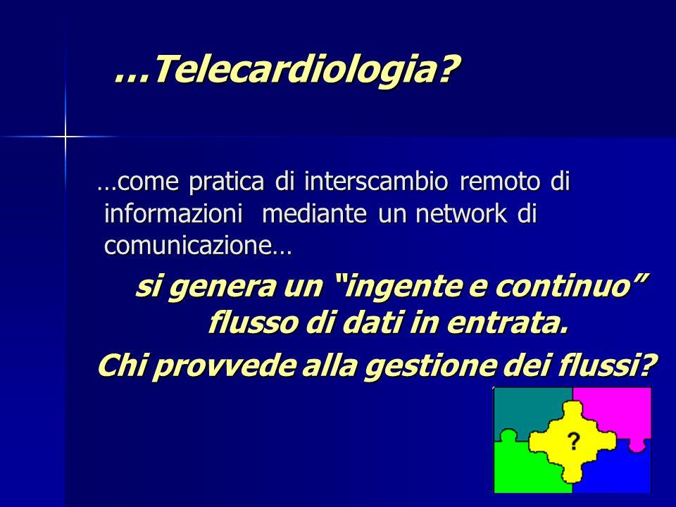 Percorso Telesorveglianza scompenso cardiaco cronico in regione Lombardia Percorso Telesorveglianza scompenso cardiaco cronico in regione Lombardia 35 2006 2004 2003 CRITERIA - concluso 3 strutture (2 IRCCS (S.