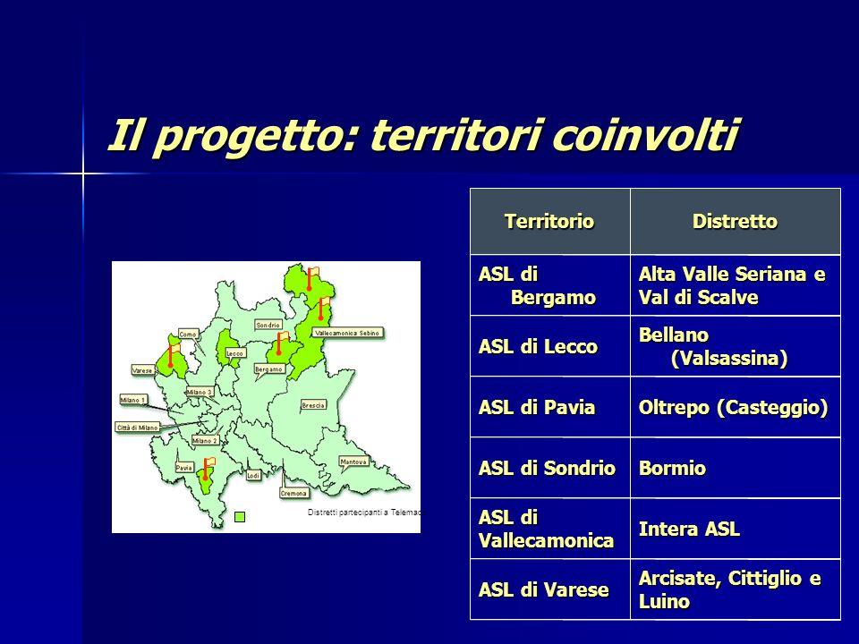 Il progetto: territori coinvolti Arcisate, Cittiglio e Luino ASL di Varese Intera ASL ASL di Vallecamonica Bormio ASL di Sondrio Oltrepo (Casteggio) A