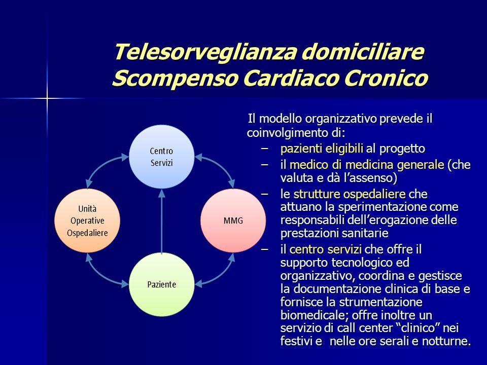 Telesorveglianza domiciliare Scompenso Cardiaco Cronico Telesorveglianza domiciliare Scompenso Cardiaco Cronico Il modello organizzativo prevede il co