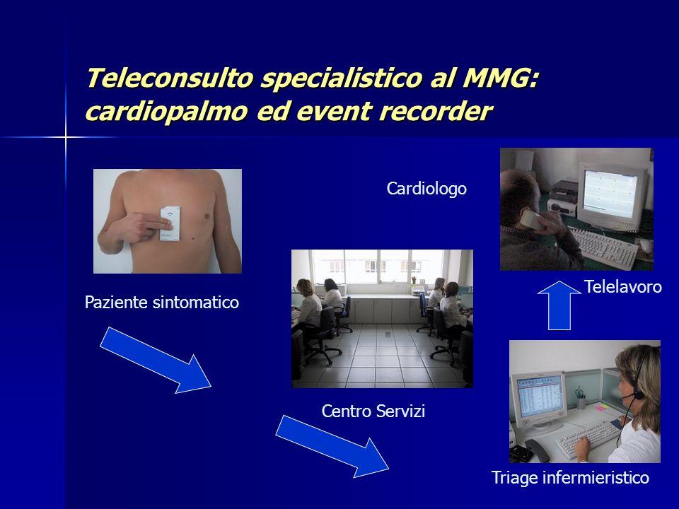 Paziente sintomatico Triage infermieristico Centro Servizi Cardiologo Telelavoro Teleconsulto specialistico al MMG: cardiopalmo ed event recorder