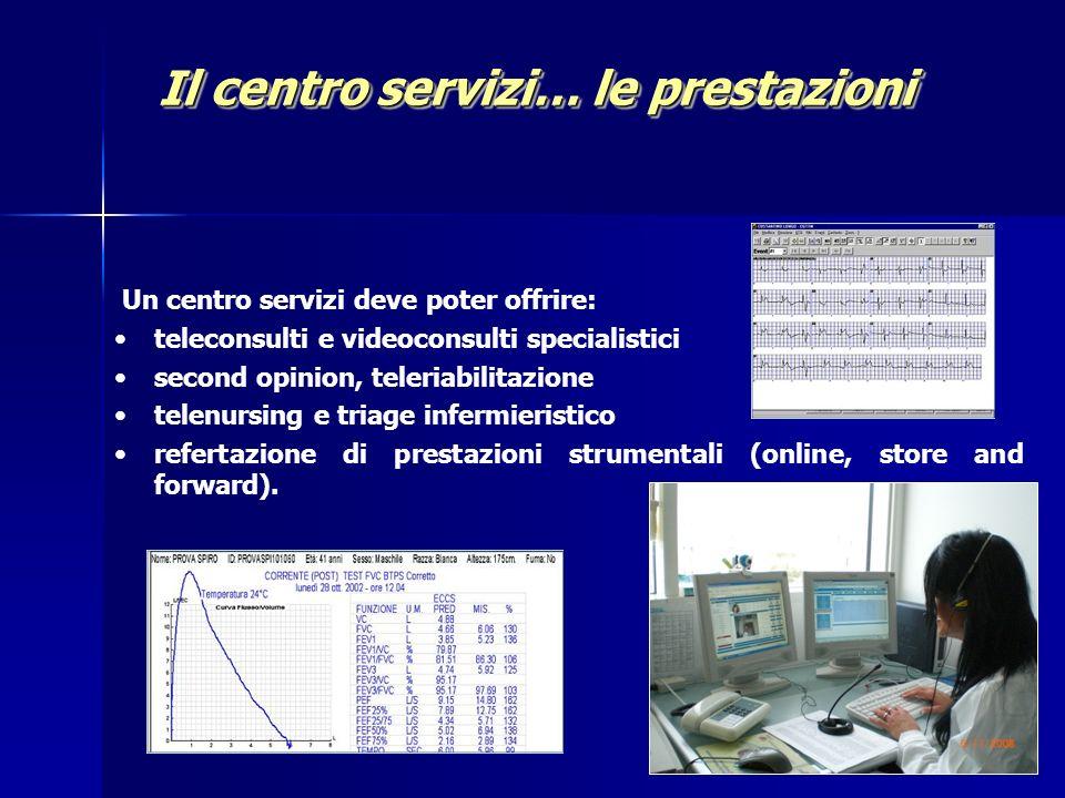 Il centro servizi… le prestazioni Un centro servizi deve poter offrire: teleconsulti e videoconsulti specialistici second opinion, teleriabilitazione