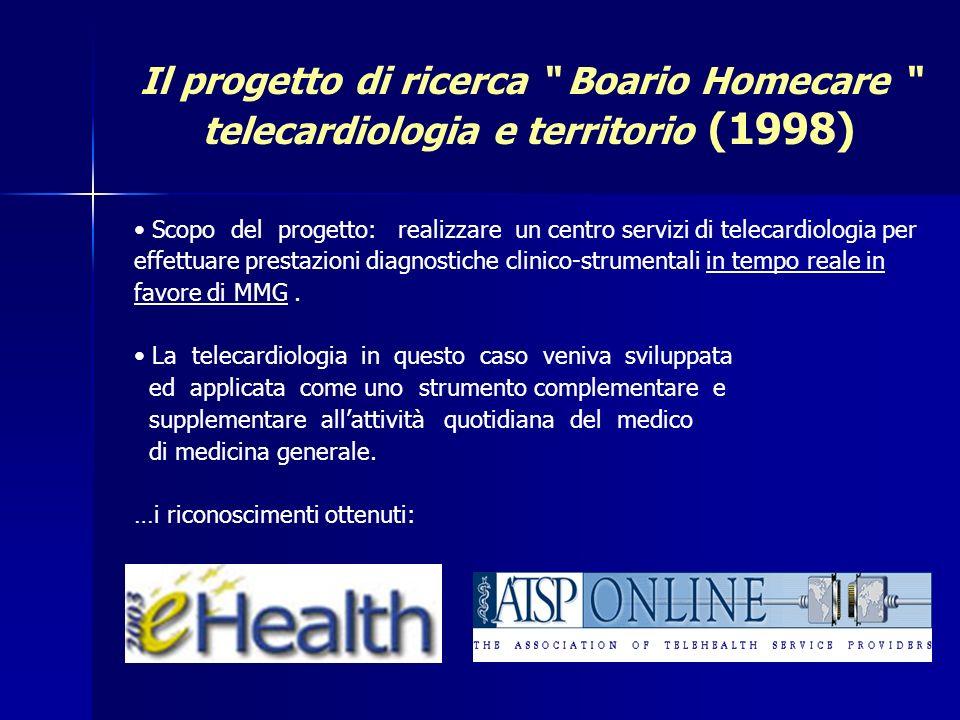 Il progetto di ricerca Boario Homecare telecardiologia e territorio (1998) Scopo del progetto: realizzare un centro servizi di telecardiologia per eff