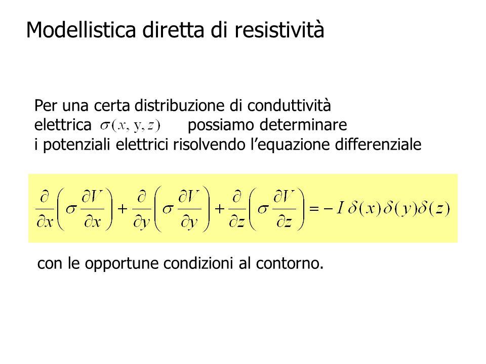 Per una certa distribuzione di conduttività elettrica possiamo determinare i potenziali elettrici risolvendo lequazione differenziale con le opportune