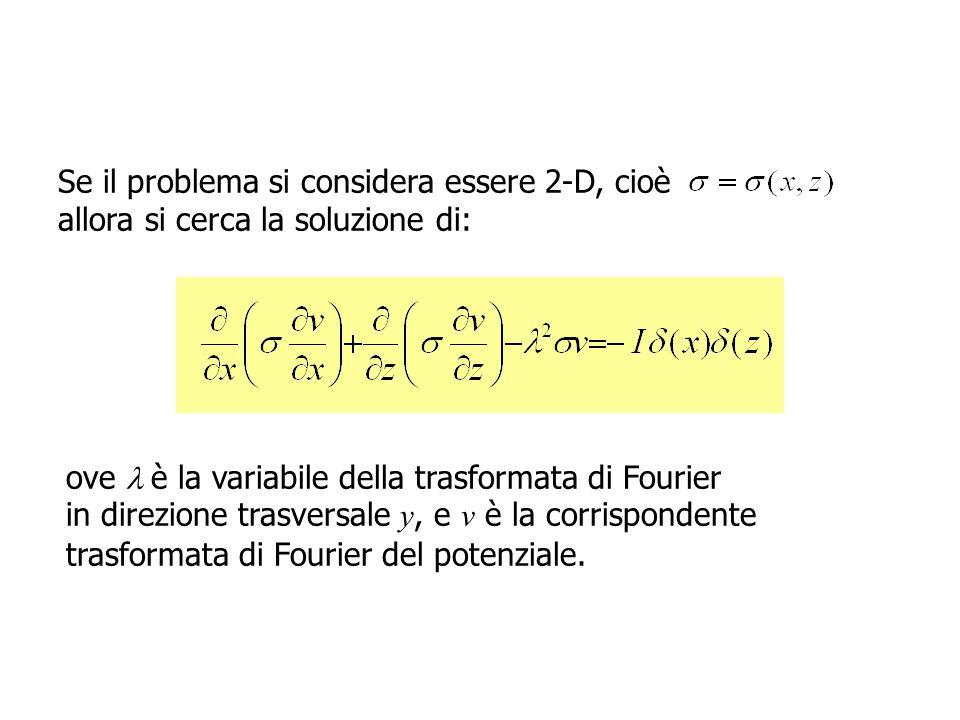 Se il problema si considera essere 2-D, cioè allora si cerca la soluzione di: ove è la variabile della trasformata di Fourier in direzione trasversale