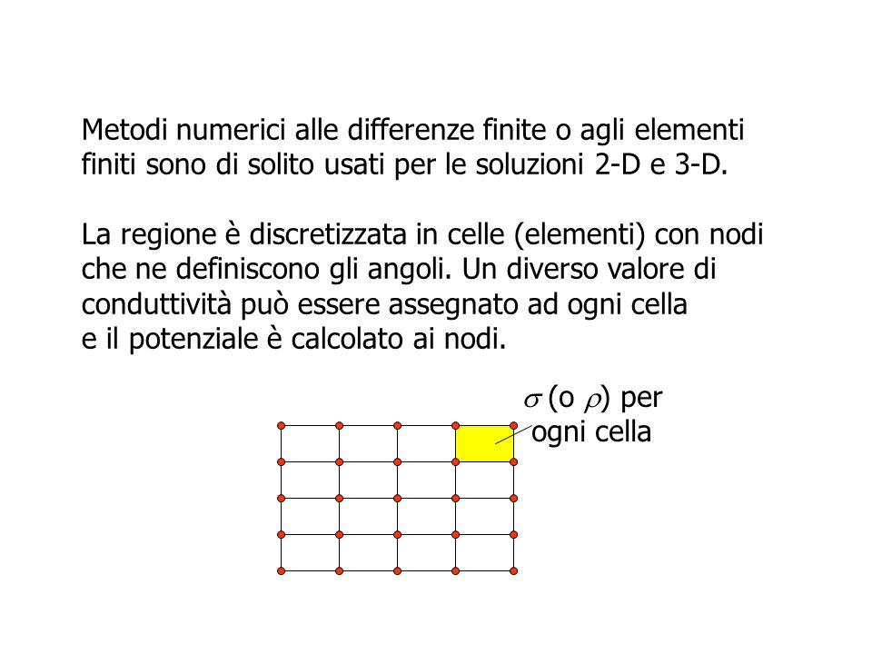 Metodi numerici alle differenze finite o agli elementi finiti sono di solito usati per le soluzioni 2-D e 3-D. La regione è discretizzata in celle (el