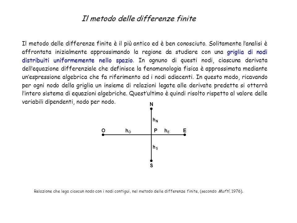 Il metodo delle differenze finite Il metodo delle differenze finite è il più antico ed è ben conosciuto. Solitamente lanalisi è affrontata inizialment