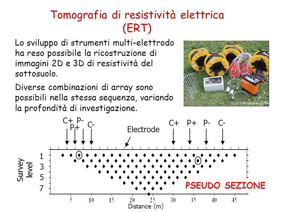 Distance (m) Electrode Survey level 1 3 5 7 C+ P+ P- C- P+P-C-C+ Lo sviluppo di strumenti multi-elettrodo ha reso possibile la ricostruzione di immagi