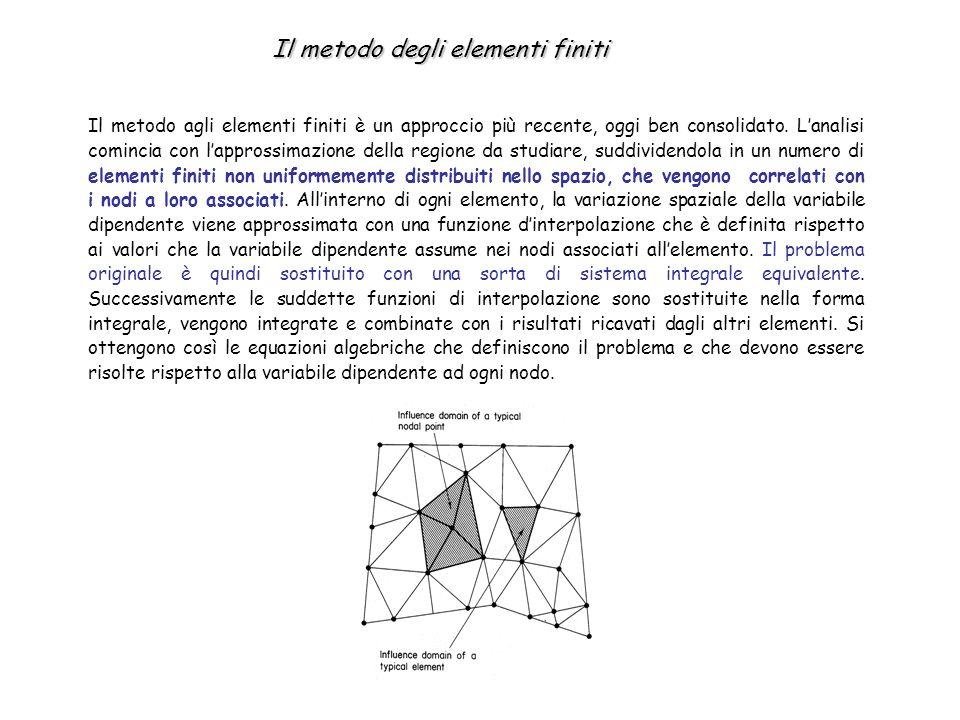Il metodo degli elementi finiti Il metodo agli elementi finiti è un approccio più recente, oggi ben consolidato. Lanalisi comincia con lapprossimazion
