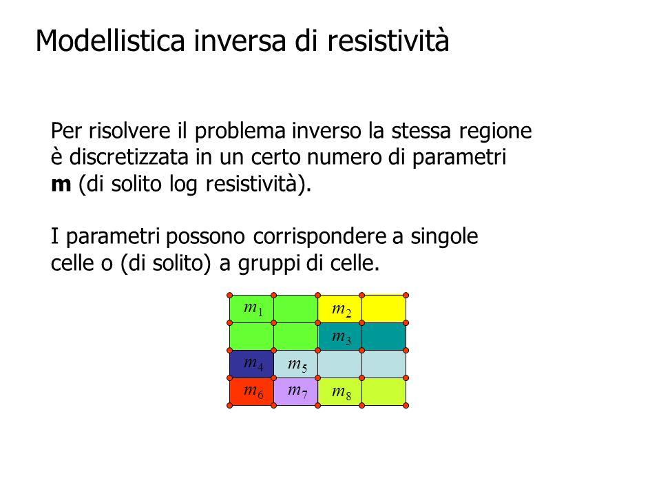 Per risolvere il problema inverso la stessa regione è discretizzata in un certo numero di parametri m (di solito log resistività). I parametri possono
