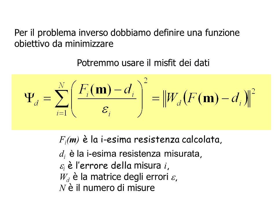 Per il problema inverso dobbiamo definire una funzione obiettivo da minimizzare Potremmo usare il misfit dei dati F i (m) è la i-esima resistenza calc