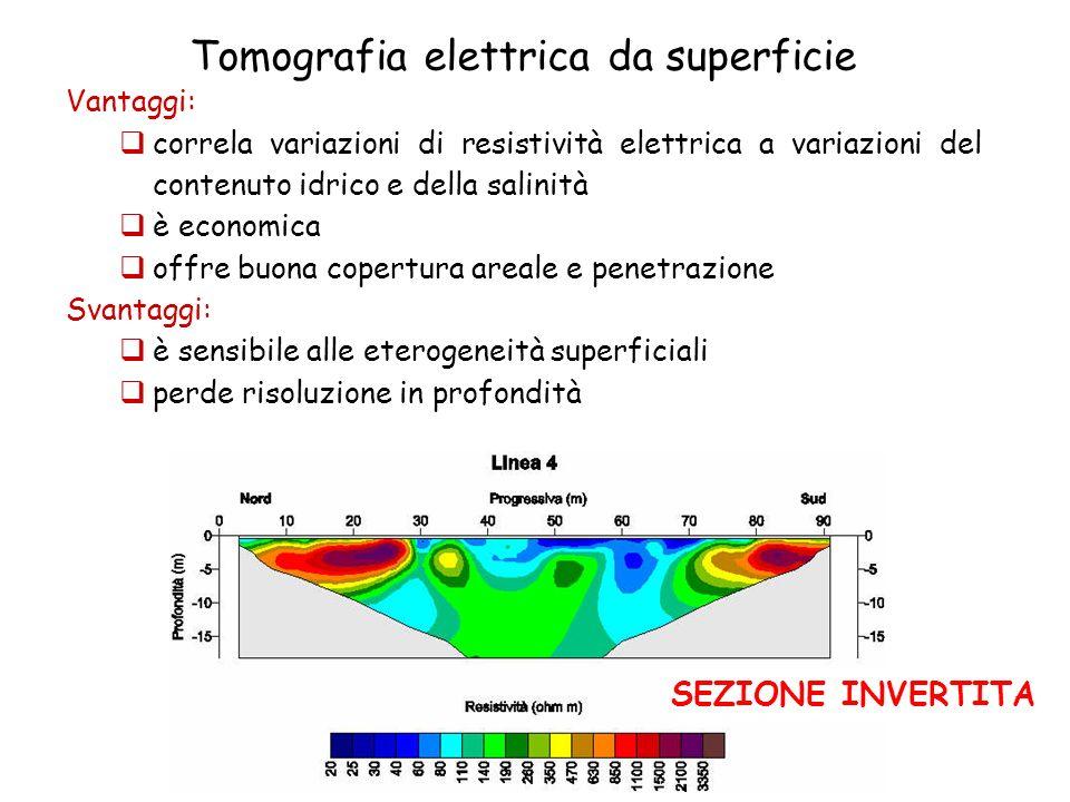 Tomografia elettrica da superficie Vantaggi: correla variazioni di resistività elettrica a variazioni del contenuto idrico e della salinità è economic