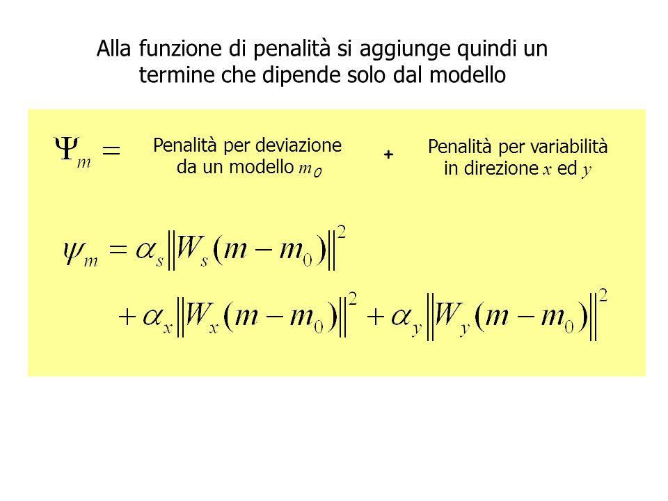Alla funzione di penalità si aggiunge quindi un termine che dipende solo dal modello Penalità per deviazione da un modello m 0 Penalità per variabilit