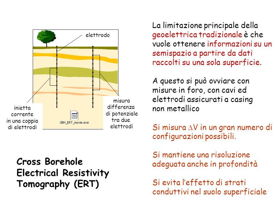 Cross Borehole Electrical Resistivity Tomography (ERT) La limitazione principale della geoelettrica tradizionale è che vuole ottenere informazioni su