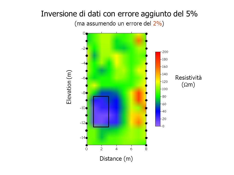 Elevation (m) Distance (m) Inversione di dati con errore aggiunto del 5% (ma assumendo un errore del 2%) Resistività ( m)