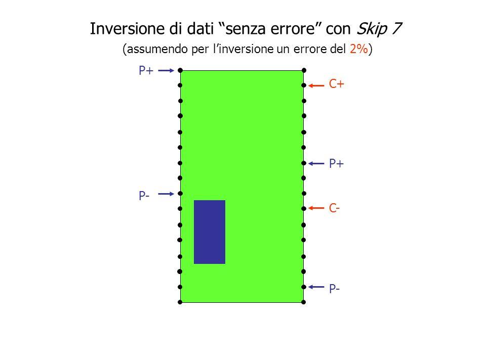 Inversione di dati senza errore con Skip 7 (assumendo per linversione un errore del 2%) C+ C- P+ P- P+ P-