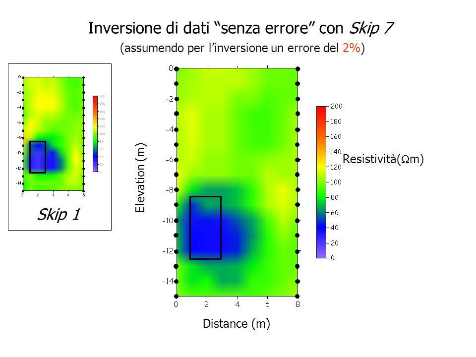 Elevation (m) Distance (m) Resistività( m) Skip 1 Inversione di dati senza errore con Skip 7 (assumendo per linversione un errore del 2%)