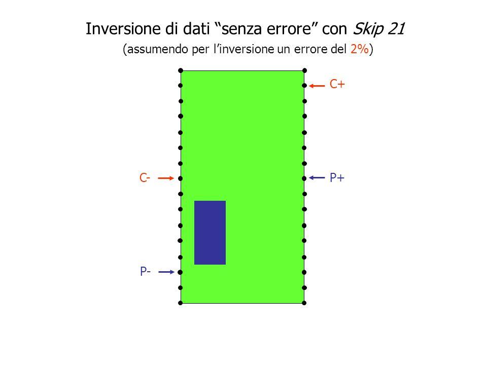 C+ P+ P- C- Inversione di dati senza errore con Skip 21 (assumendo per linversione un errore del 2%)