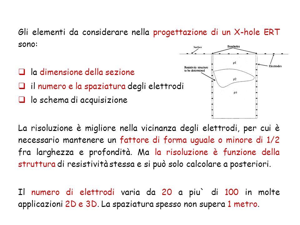 Gli elementi da considerare nella progettazione di un X-hole ERT sono: la dimensione della sezione il numero e la spaziatura degli elettrodi lo schema