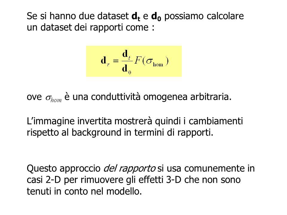 Se si hanno due dataset d t e d 0 possiamo calcolare un dataset dei rapporti come : ove hom è una conduttività omogenea arbitraria. Limmagine invertit