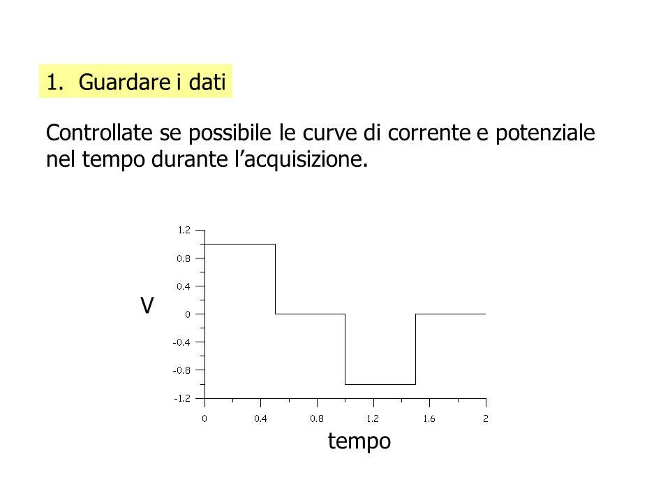 1. Guardare i dati Controllate se possibile le curve di corrente e potenziale nel tempo durante lacquisizione. V tempo