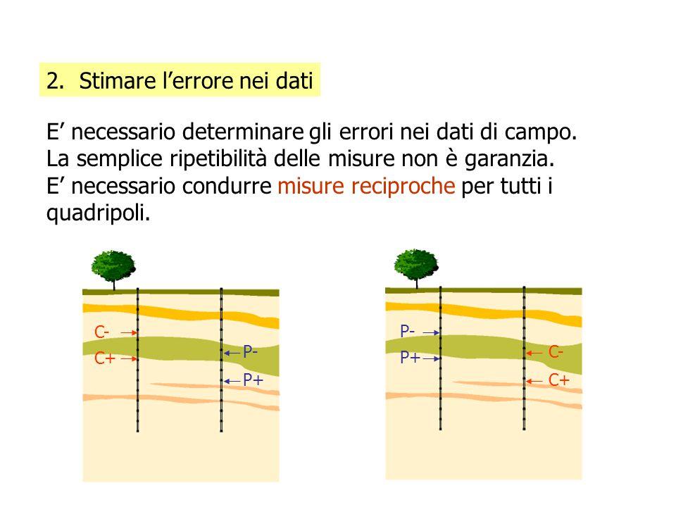 2. Stimare lerrore nei dati E necessario determinare gli errori nei dati di campo. La semplice ripetibilità delle misure non è garanzia. E necessario