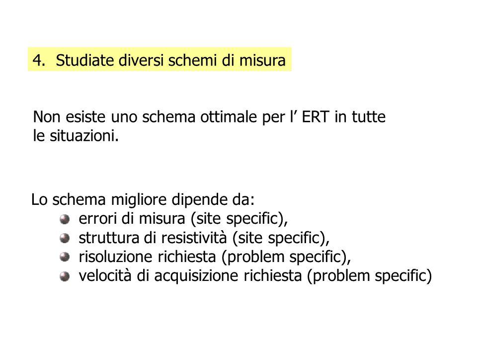 Non esiste uno schema ottimale per l ERT in tutte le situazioni. Lo schema migliore dipende da: errori di misura (site specific), struttura di resisti