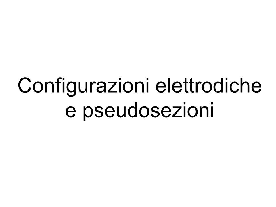 Configurazioni elettrodiche e pseudosezioni