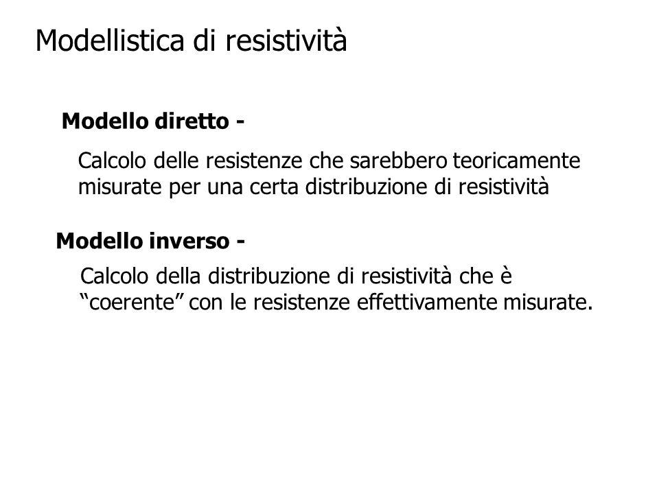Modello inverso - Calcolo della distribuzione di resistività che è coerente con le resistenze effettivamente misurate. Modello diretto - Calcolo delle