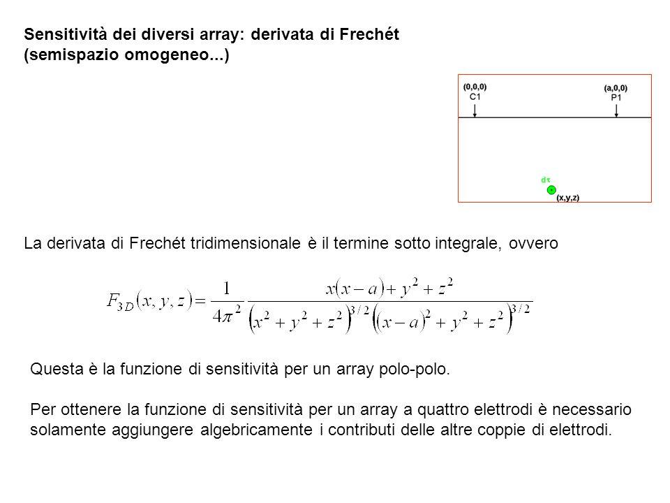 La derivata di Frechét tridimensionale è il termine sotto integrale, ovvero Questa è la funzione di sensitività per un array polo-polo. Per ottenere l