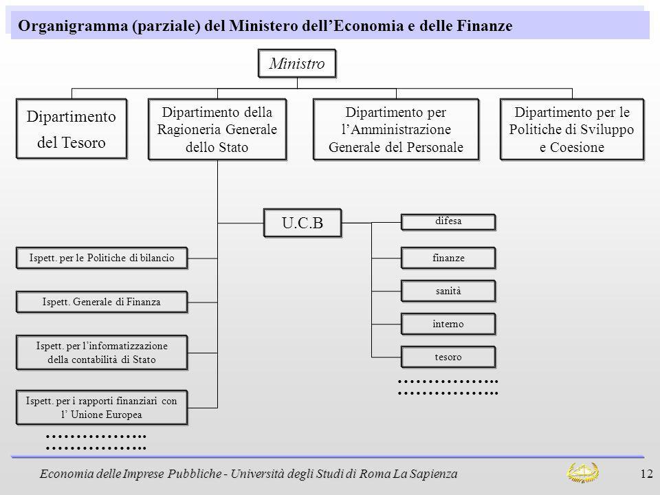 Economia delle Imprese Pubbliche - Università degli Studi di Roma La Sapienza 12 Organigramma (parziale) del Ministero dellEconomia e delle Finanze Mi