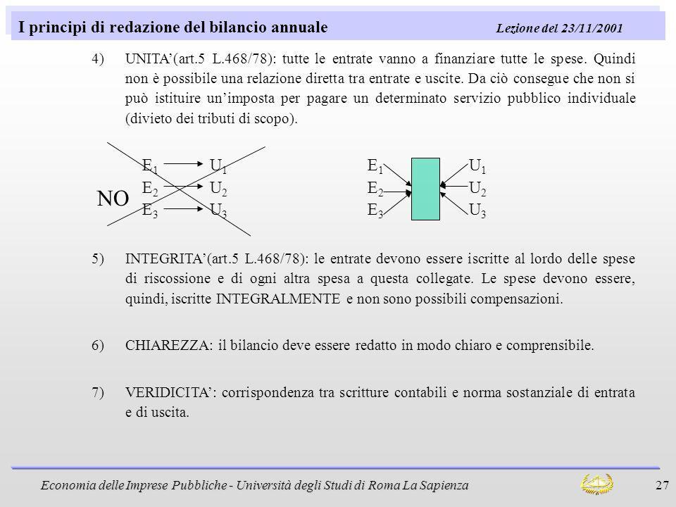 Economia delle Imprese Pubbliche - Università degli Studi di Roma La Sapienza 27 I principi di redazione del bilancio annuale Lezione del 23/11/2001 4