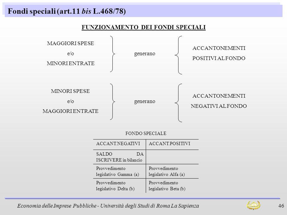 Economia delle Imprese Pubbliche - Università degli Studi di Roma La Sapienza 46 Fondi speciali (art.11 bis L.468/78) FUNZIONAMENTO DEI FONDI SPECIALI