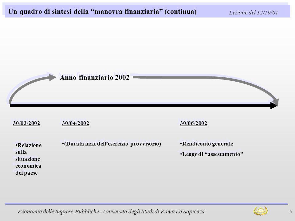 Economia delle Imprese Pubbliche - Università degli Studi di Roma La Sapienza 5 Un quadro di sintesi della manovra finanziaria (continua) 30/04/2002 (
