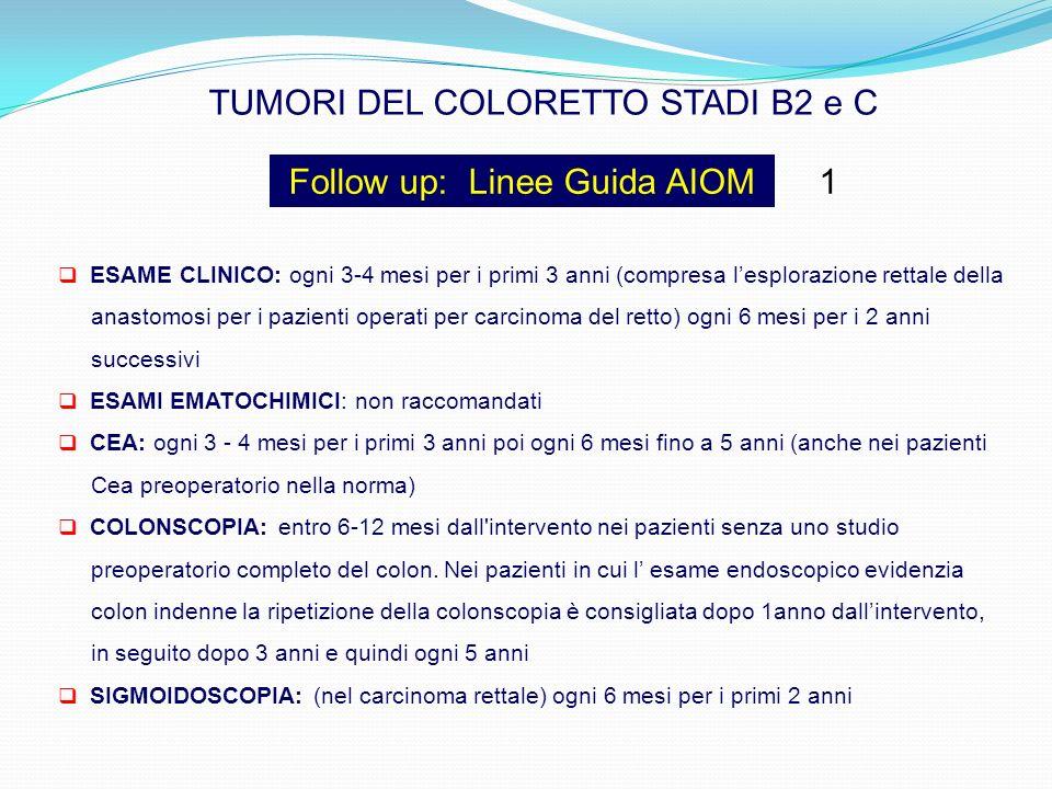 ESAME CLINICO: ogni 3-4 mesi per i primi 3 anni (compresa lesplorazione rettale della anastomosi per i pazienti operati per carcinoma del retto) ogni