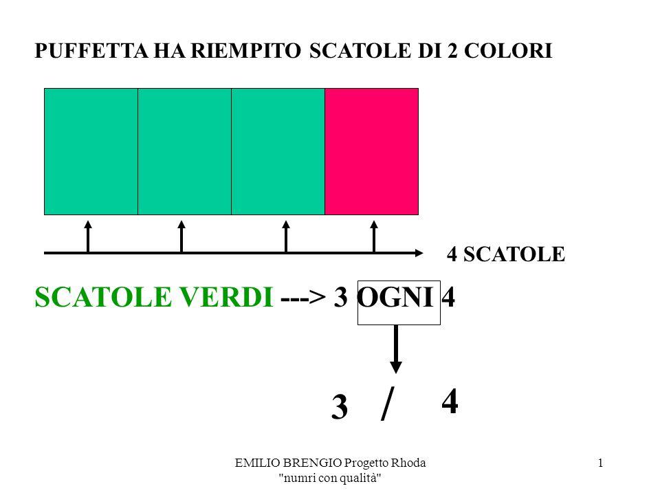 EMILIO BRENGIO Progetto Rhoda numri con qualità 1 4 SCATOLE SCATOLE VERDI ---> 3 OGNI 4 PUFFETTA HA RIEMPITO SCATOLE DI 2 COLORI 3 / 4