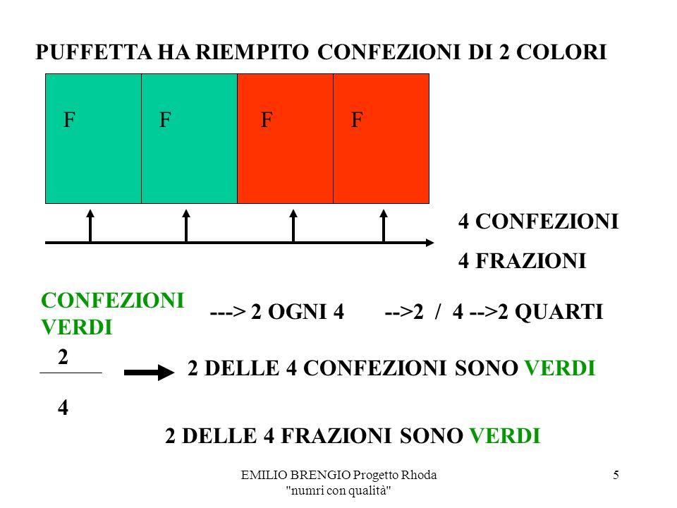 EMILIO BRENGIO Progetto Rhoda numri con qualità 4 4 CONFEZIONI -->3 / 4 -->3 QUARTI 3 4 3 DELLE 4 CONFEZIONI SONO VERDI 3 DELLE 4 FRAZIONI SONO VERDI PUFFETTA HA RIEMPITO CONFEZIONI DI 2 COLORI 4 FRAZIONI FFFF CONFEZIONI VERDI ---> 3 OGNI 4