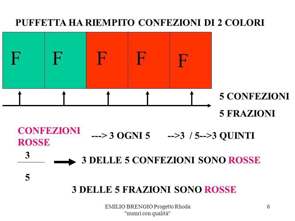EMILIO BRENGIO Progetto Rhoda numri con qualità 5 4 CONFEZIONI -->2 / 4 -->2 QUARTI 2 4 2 DELLE 4 CONFEZIONI SONO VERDI 2 DELLE 4 FRAZIONI SONO VERDI PUFFETTA HA RIEMPITO CONFEZIONI DI 2 COLORI 4 FRAZIONI FFFF CONFEZIONI VERDI ---> 2 OGNI 4
