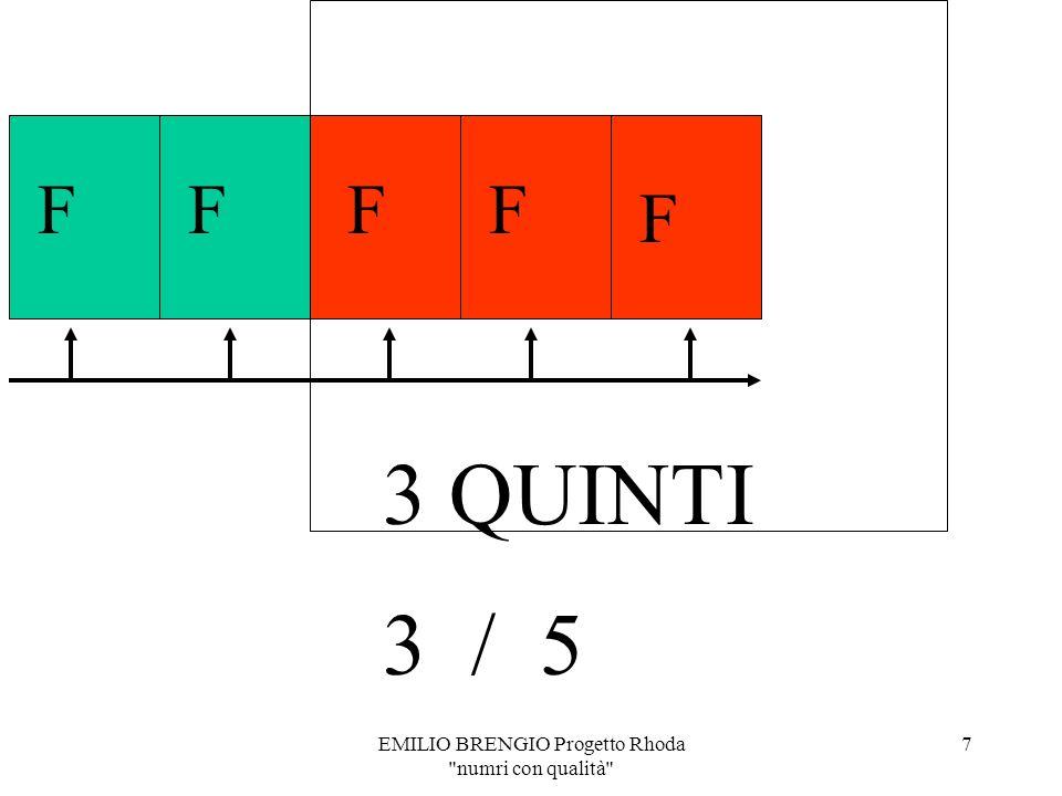EMILIO BRENGIO Progetto Rhoda numri con qualità 6 5 CONFEZIONI -->3 / 5-->3 QUINTI 3 5 3 DELLE 5 CONFEZIONI SONO ROSSE 3 DELLE 5 FRAZIONI SONO ROSSE PUFFETTA HA RIEMPITO CONFEZIONI DI 2 COLORI 5 FRAZIONI FFFF CONFEZIONI ROSSE ---> 3 OGNI 5 F