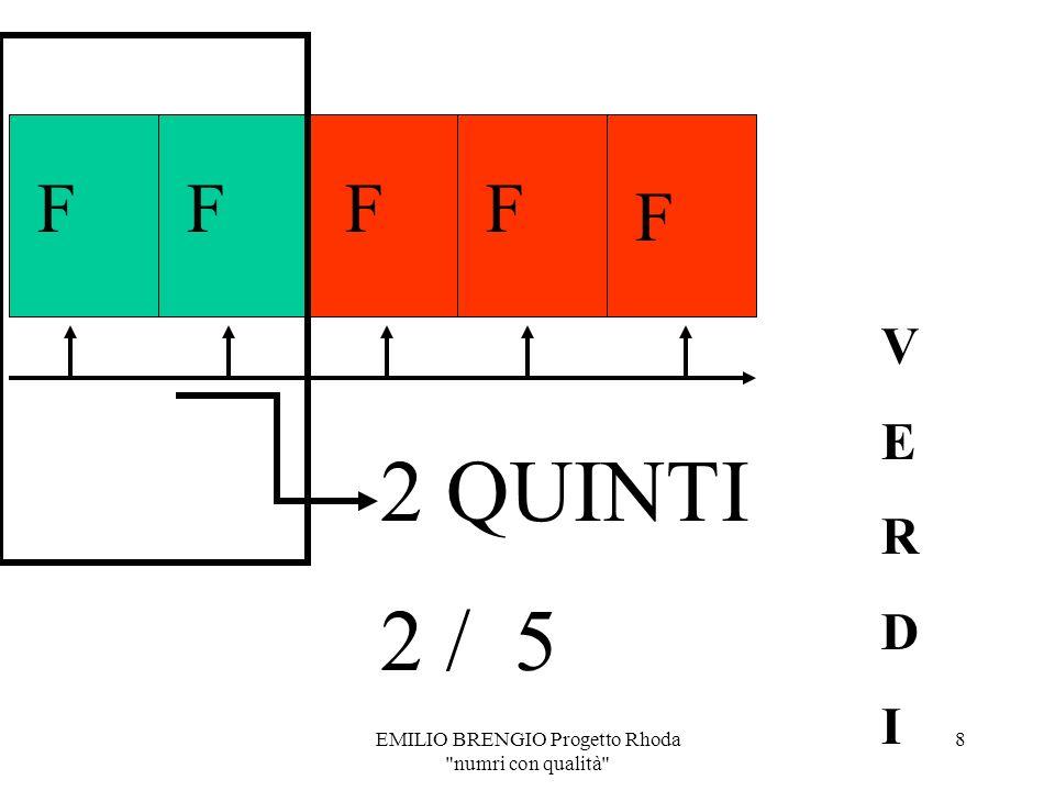 EMILIO BRENGIO Progetto Rhoda numri con qualità 7 FFFF F 3 QUINTI 3 / 5