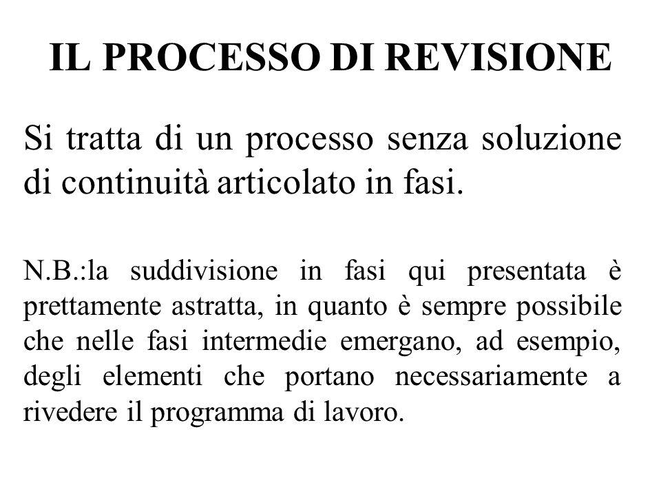 IL PROCESSO DI REVISIONE Si tratta di un processo senza soluzione di continuità articolato in fasi. N.B.:la suddivisione in fasi qui presentata è pret