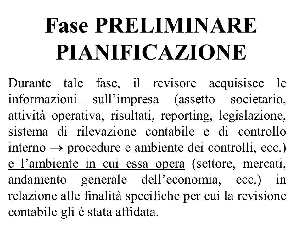 Fase PRELIMINARE PIANIFICAZIONE Durante tale fase, il revisore acquisisce le informazioni sullimpresa (assetto societario, attività operativa, risulta