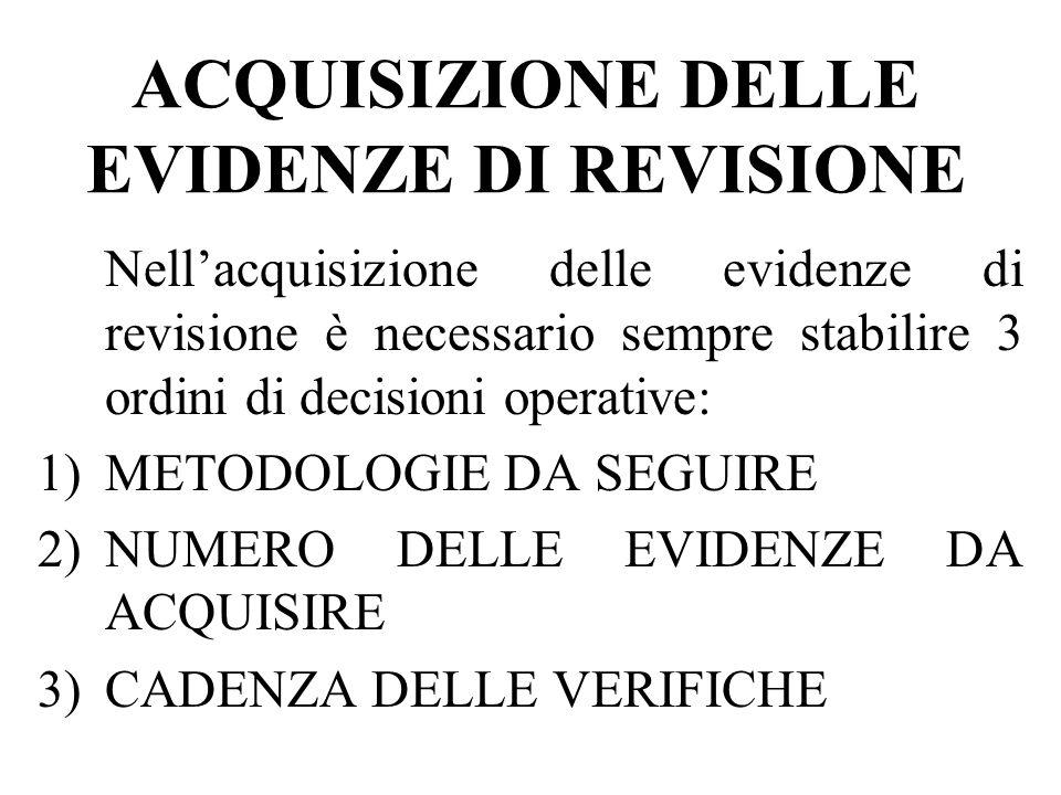 ACQUISIZIONE DELLE EVIDENZE DI REVISIONE Nellacquisizione delle evidenze di revisione è necessario sempre stabilire 3 ordini di decisioni operative: 1