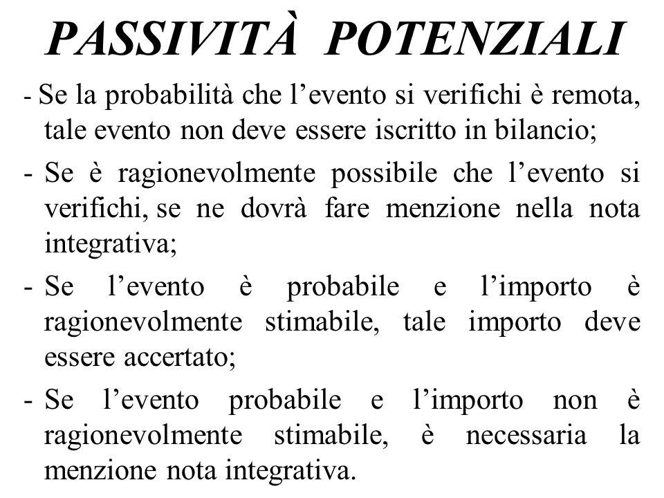 PASSIVITÀ POTENZIALI - Se la probabilità che levento si verifichi è remota, tale evento non deve essere iscritto in bilancio; -Se è ragionevolmente po